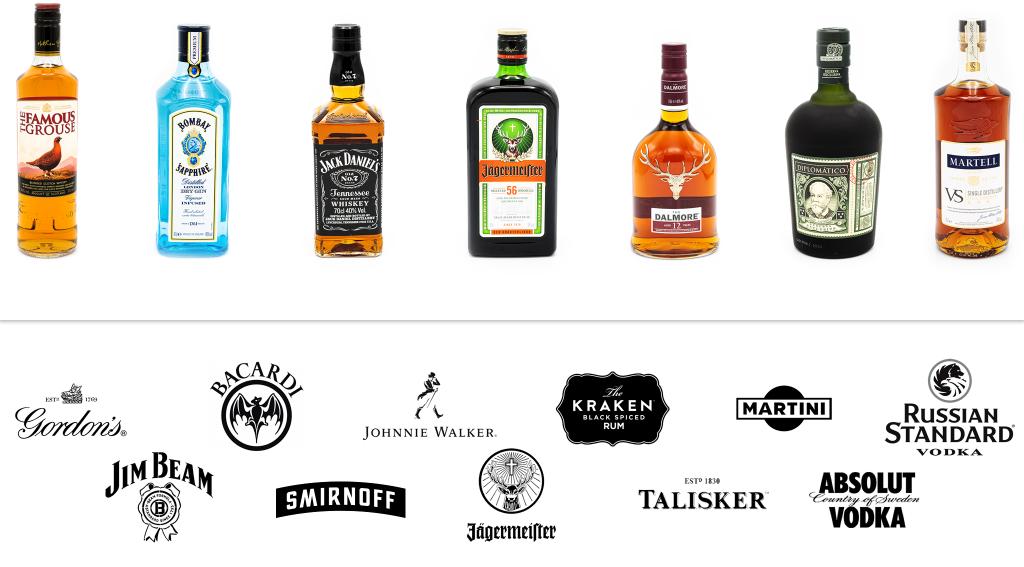 Die Europäische Spirituosen online Grosshändler